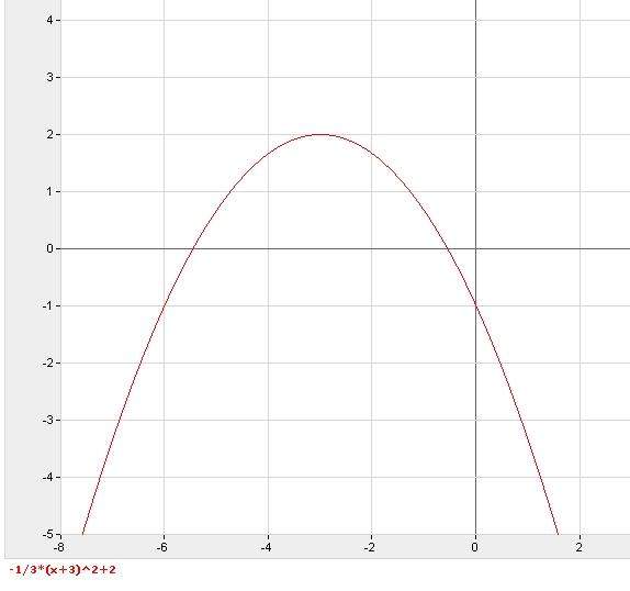 wykres9.jpg