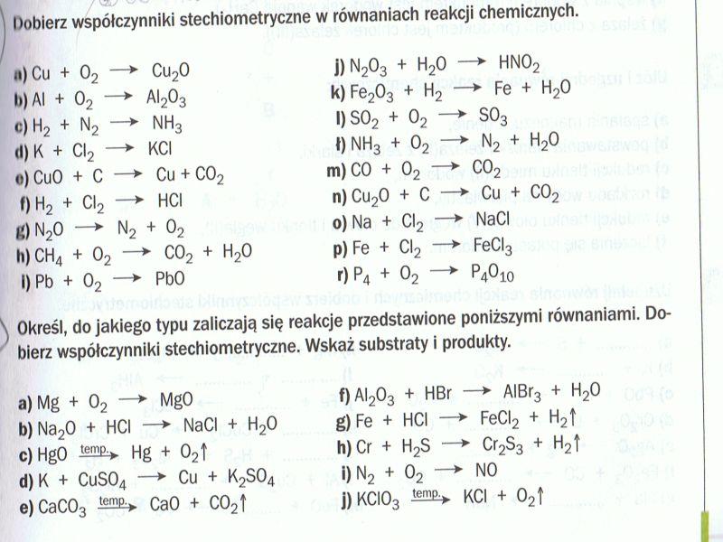 korepetycje matematyka chemia kraków