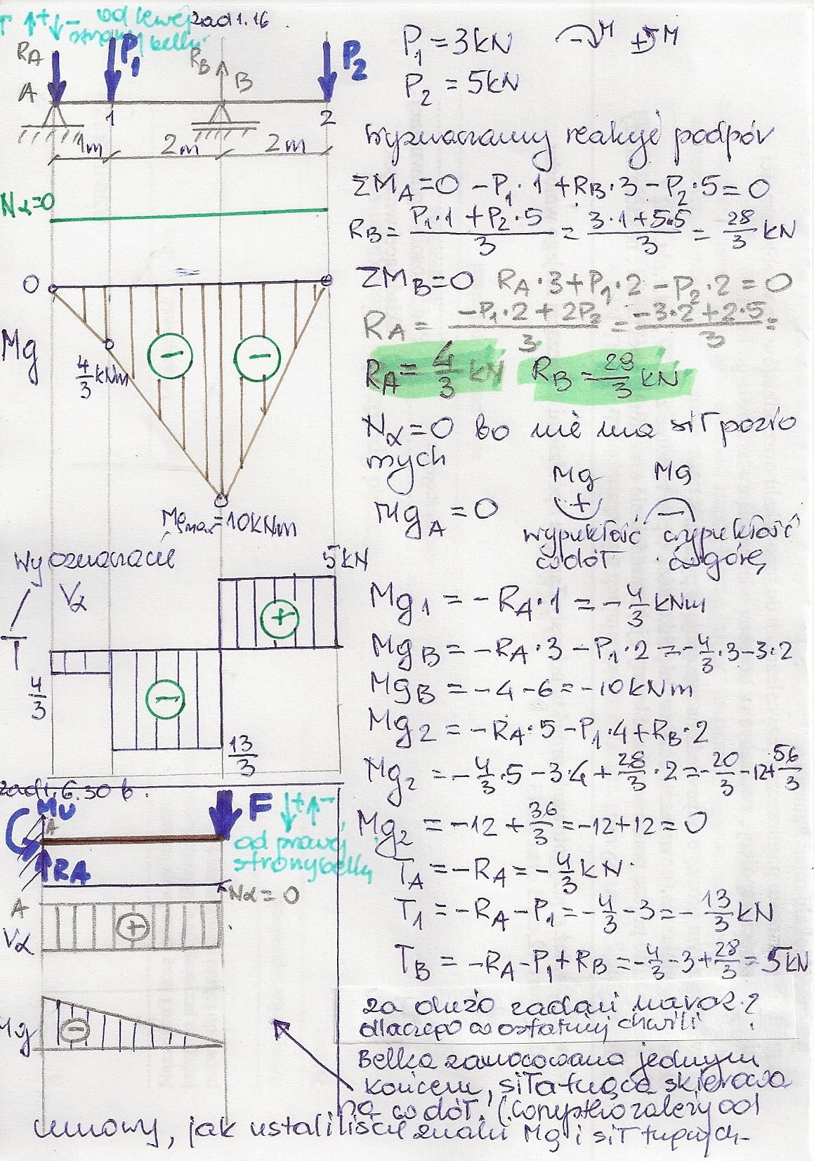 analyse numérique et équations différentielles 2006