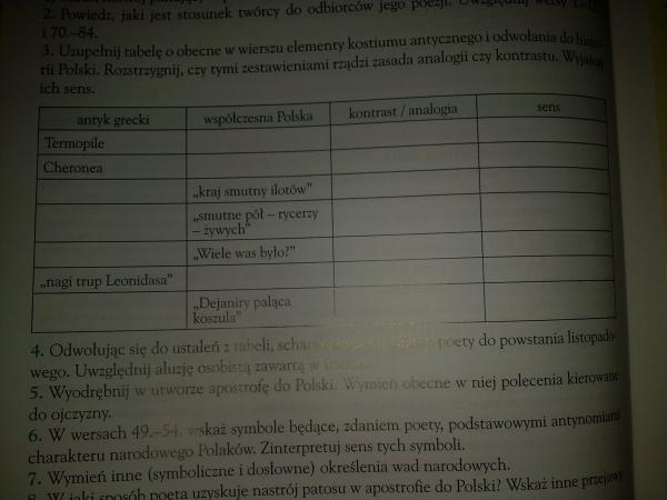 Uzupełnij Tabelę O Obecne W Wiersz Elementy Kostiumu